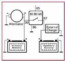 Accuscheider Intelligent Relais (Diodebrug) 80 Ampère BS100-12V / 24V-321