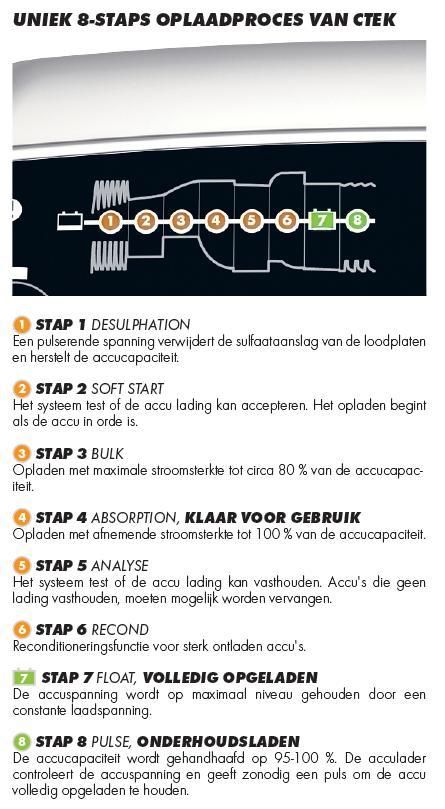 Ctek XS MXS 10 12 Volt 10 Ampere Nieuwste generatie zware acculaders-364