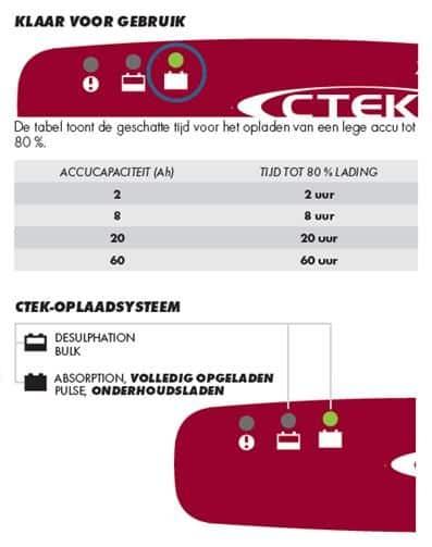 Ctek XC 0.8 6 Volt 0,8 Ampere-361