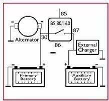 Technische installatie - energiesysteem Bestelwagen - 230V - 600W / 1200W - Pakket 1-2195