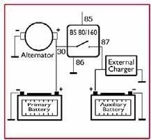 Technische installatie - energiesysteem Bestelwagen - 230V - 3000W / 6000W - Pakket 3-2219