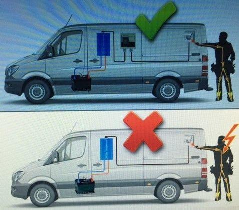 Isolatiebewaker Bedrijfsvoertuigen ( Mobiele werkplaatsen, Schaftketen, Brandweer ) NEN1010-0