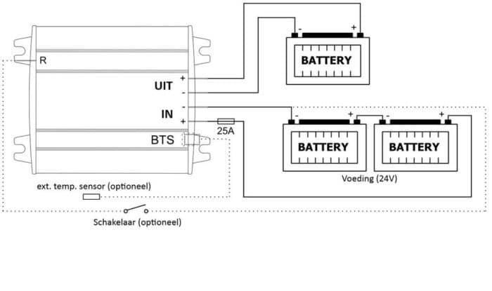 MPC-20 Acculader van 24 Volt naar 12 Volt - 20 Ampère - Samlex -2265