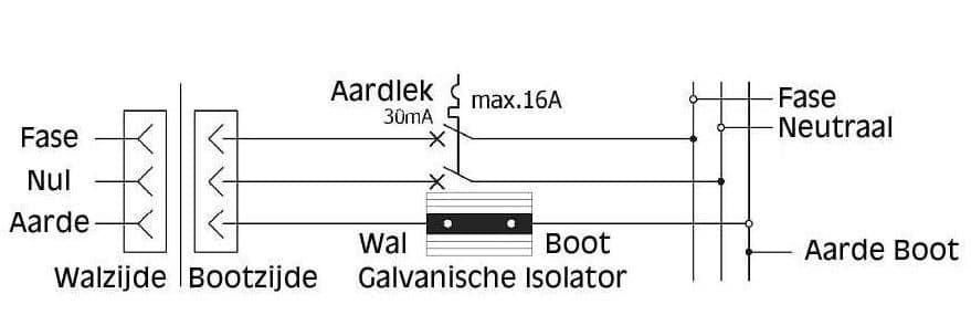 Galvanische isolator voor boten, 16 ampere-2442
