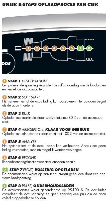 Ctek XS MXS 5.0 T 12 Volt 5 Ampere Nieuwste generatie acculader PALLET VOORDEEL-2494