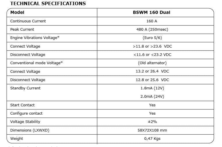 Accuscheider Intelligent Relais Euro 5 & 6 160 Ampère Samlex BSWM 160 DUAL -3140